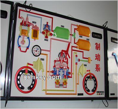 汽车电控技术实验室简介